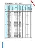 Zwalniaki elektros hydrauliczne typu ZE - Cantoni Group - Page 6