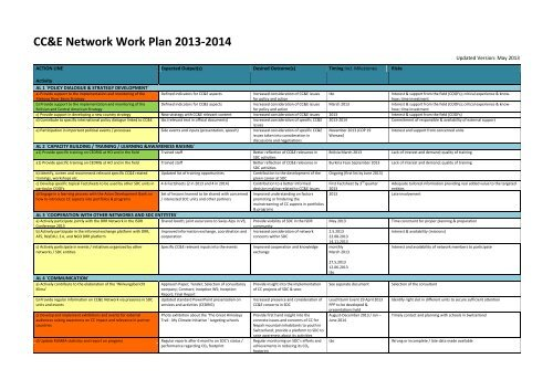 CC&E Network Work Plan 2013-2014 - SDC Climate Change and ...