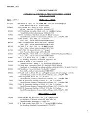 Current Property List - Cumberland County
