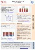 N° 13 - Site de la Societe Francaise de Cardiologie - Page 2
