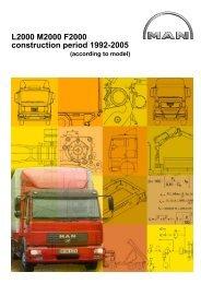 2000 L-M-F (1995-2005) (PDF, 2.400 KB, 09/2007) - MANTED