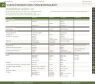 Rekommenderat - för sjuksköterskor - Vgregion.se