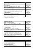 Martes 12/10 9:00 h Fundamentos de Traba - Facultad de Trabajo ... - Page 2