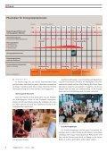 Praxis Grossgruppenprozess - Neuland AG - Page 4