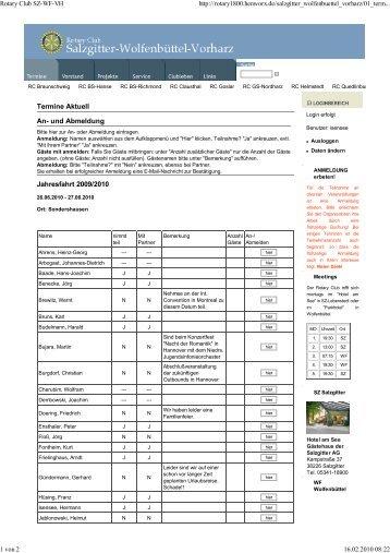 Anmeldeliste Sondershausen - Rotary Club SZ-WF-VH