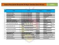 Tampin - Jabatan Hal Ehwal Agama Islam Negeri Sembilan