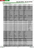 TDL 534 TR/TR-E - Page 2