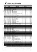 KATEGORI ALAT TULIS KANTOR - Procurement - Page 3