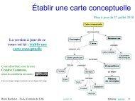 cours-cartes_conceptuelles - IHMC Public Cmaps (3)