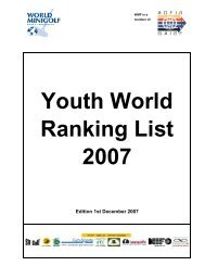 2007 Youth World Ranking List
