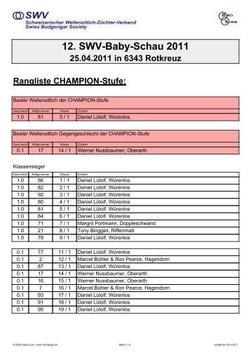 Rangliste der Baby-Schau 2011 als PDF-File