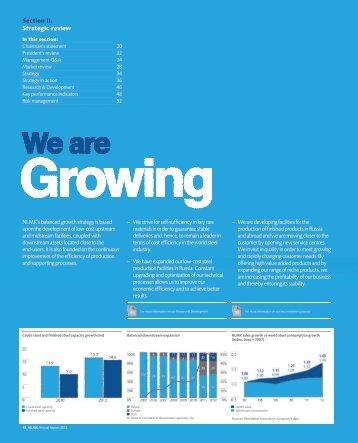 2. Strategic review - NLMK Group