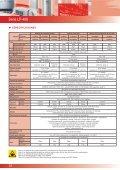 en formato PDF - Iberica de Automatismos - Page 6