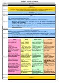 第七屆無線暨光通訊技術國際研討會 - Page 2