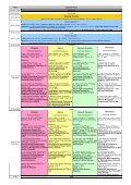 第七屆無線暨光通訊技術國際研討會 - Page 3