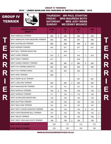 terrier results - BC Dog Show Services