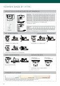 keramik - Elmer GmbH - Page 6