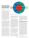 Living well with dementia: guidance for exercise ... - Vida Wellness - Page 2