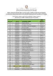 Elenco candidati ammessi alla prova orale per la classe di concorso ...