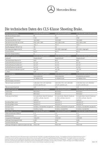 Die technischen Daten des CLS-Klasse Shooting Brake.