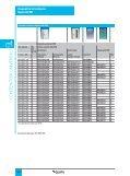 Contenitori universali - Schneider Electric - Page 4