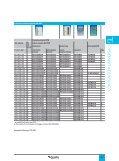 Contenitori universali - Schneider Electric - Page 5