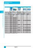 Contenitori universali - Schneider Electric - Page 6