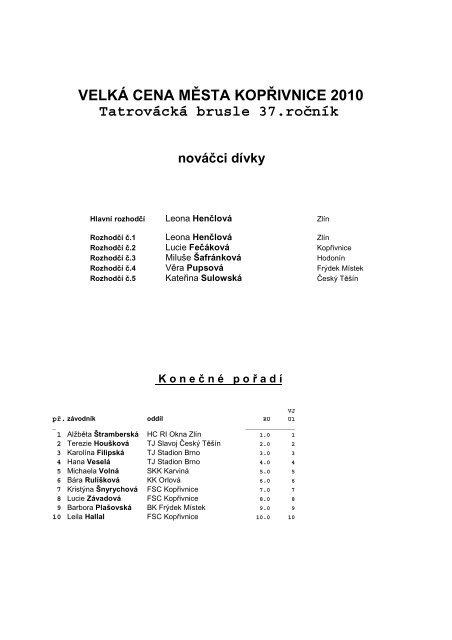 VELKÁ CENA MĚSTA KOPŘIVNICE 2010 Tatrovácká brusle 37.ročník