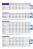 Lista de prețuri - Page 2