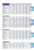Lista de prețuri - Page 3