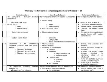 Chemistry Teachers Content and pedagogy Standards for ... - MOE