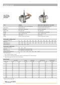 Draw wire - Series SX50 / SX80 / SX120 - Page 4