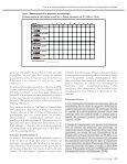 directives cliniques de la sogc - Société Canadienne de l'Hémophilie - Page 5