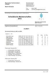 Schwäbische Meisterschaften 2012