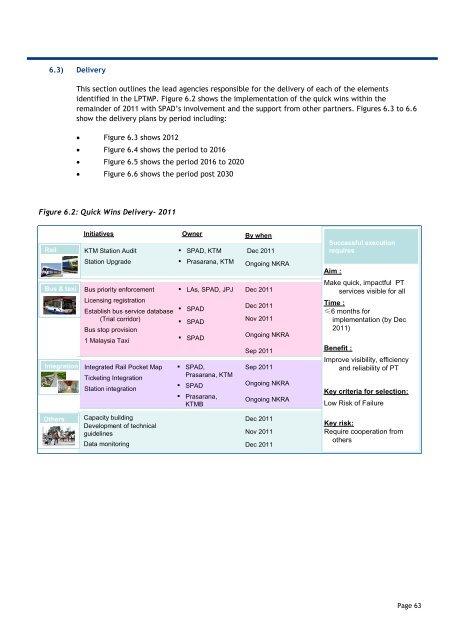 4. Developing the Plan - SPAD