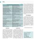 Agitation und Psychose beim Demenzpatienten Sind Antipsychotika ... - Seite 6