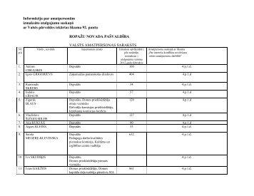 Ropažu novada pašvaldības valsts amatpersonām februārī ...