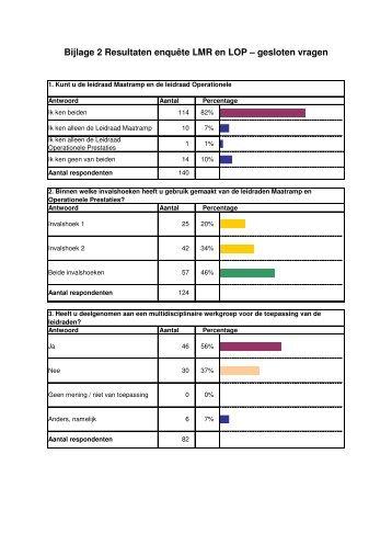 Bijlage 2 Resultaten enquête LMR en LOP – gesloten vragen - NIFV