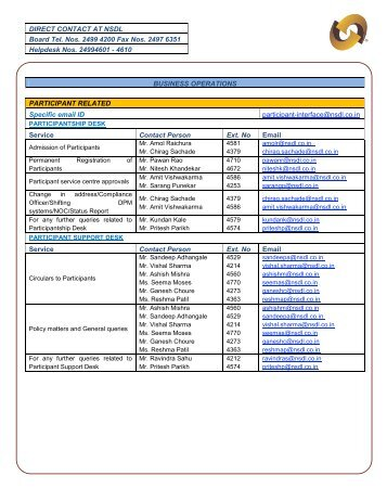 2013-0025-Policy- Annexure - List of Contact details - NSDL