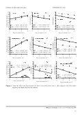 Extratores de silício solúvel em solos: influência do calcário e fósforo - Page 7