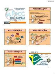 APPCC 1.pdf - Ufersa
