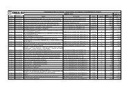 Compras diretas – Março 2013 - Crea-RJ