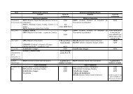 Echelles evaluation douleurannexe fiche5 - CNRD