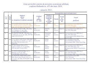 Listei serviciilor externe de prevenire şi protecţie abilitate conform ...