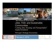 Srivastava - New Partners for Smart Growth Conference