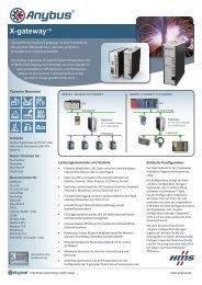 Broschüre - HMS Industrial Networks GmbH