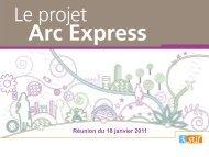 Le diaporama de la présentation générique du projet Arc Express ...