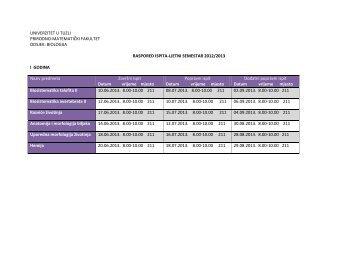 BIOLOGIJA RASPORED ISPITA-LJETNI SEMESTAR 2012/2013 I ...