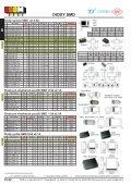 01ab Diody+Diody Schottky 12 - ECOM s.r.o. - Page 2