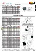 01ab Diody+Diody Schottky 12 - ECOM s.r.o. - Page 3